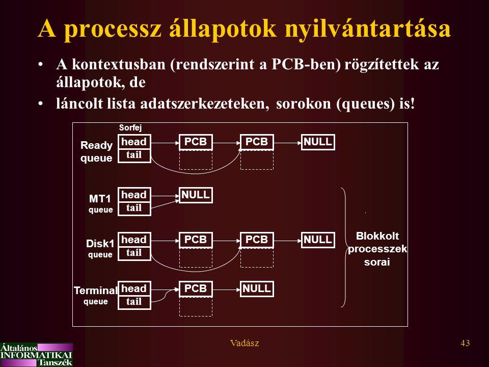 Vadász43 A processz állapotok nyilvántartása A kontextusban (rendszerint a PCB-ben) rögzítettek az állapotok, de láncolt lista adatszerkezeteken, soro