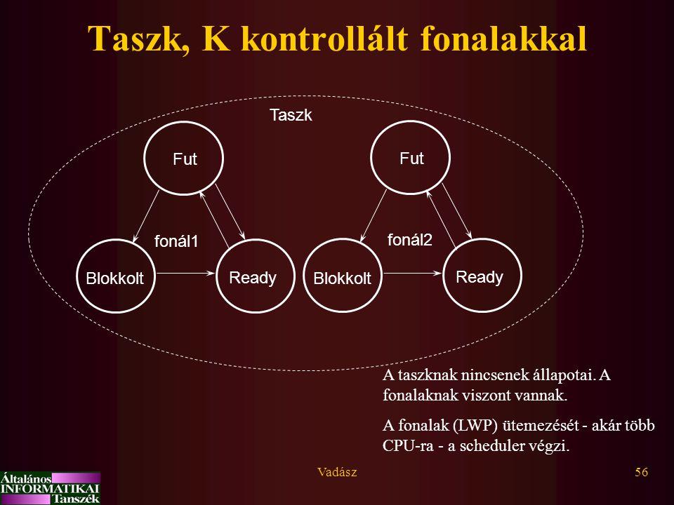 Vadász56 Taszk, K kontrollált fonalakkal Fut Ready Blokkolt Fut Ready Blokkolt fonál1 fonál2 Taszk A taszknak nincsenek állapotai. A fonalaknak viszon