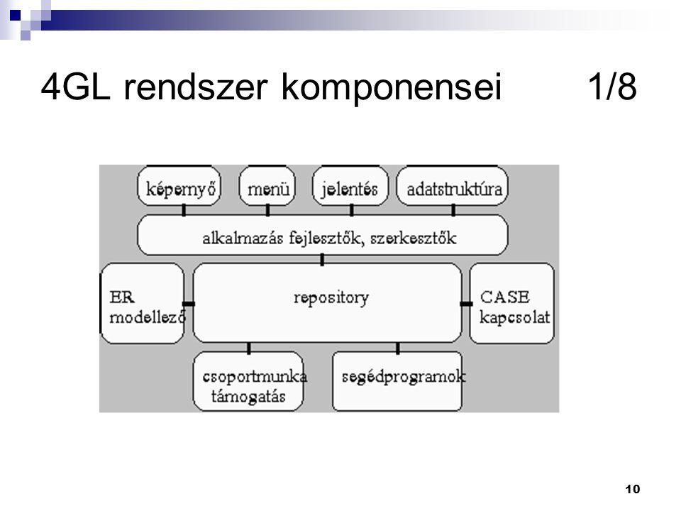 10 4GL rendszer komponensei1/8