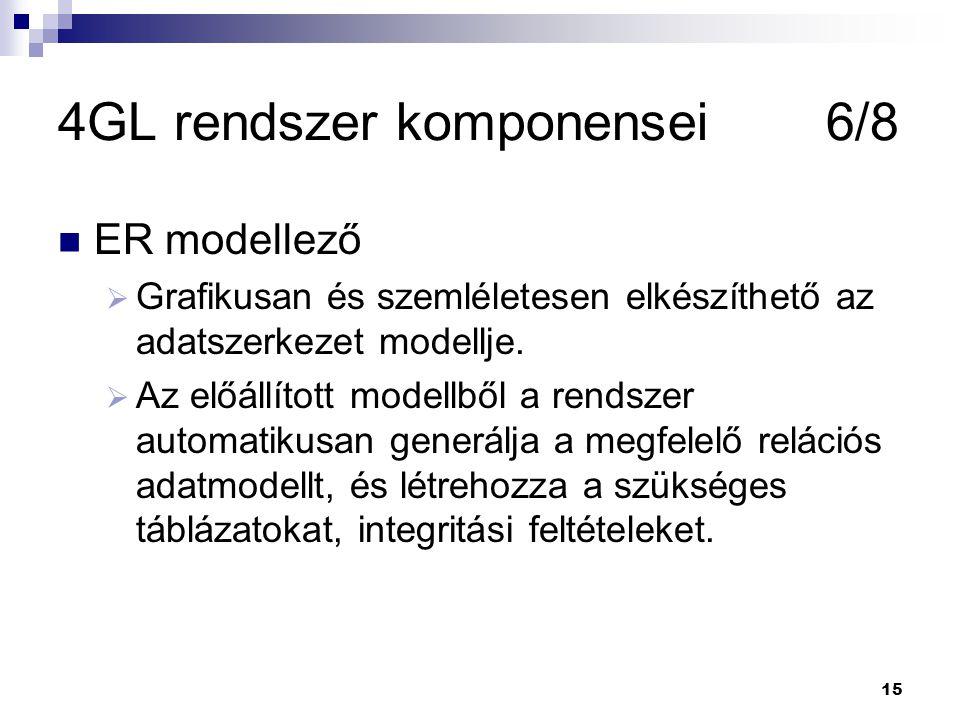 15 4GL rendszer komponensei6/8 ER modellező  Grafikusan és szemléletesen elkészíthető az adatszerkezet modellje.