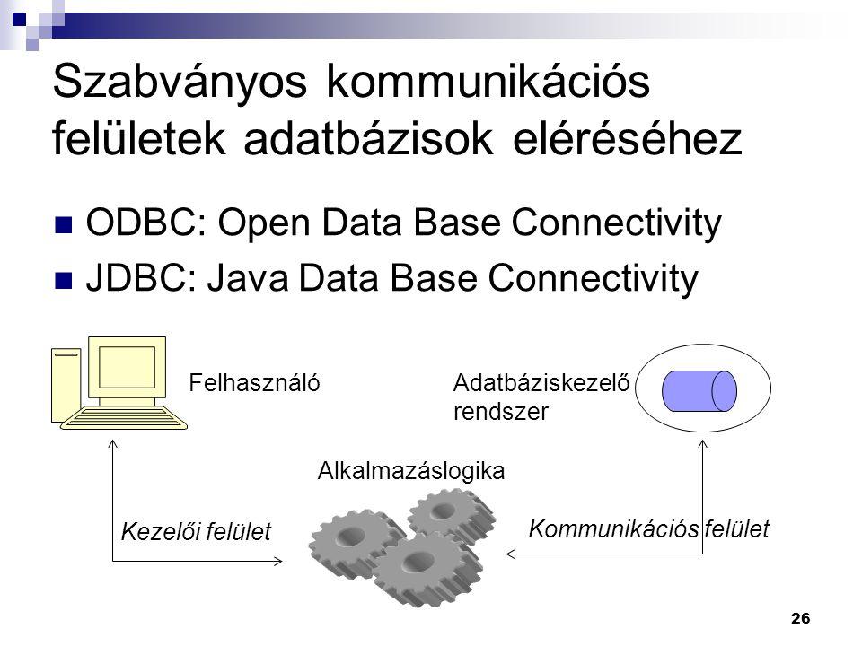 26 Szabványos kommunikációs felületek adatbázisok eléréséhez ODBC: Open Data Base Connectivity JDBC: Java Data Base Connectivity Felhasználó Kezelői felület Alkalmazáslogika Adatbáziskezelő rendszer Kommunikációs felület