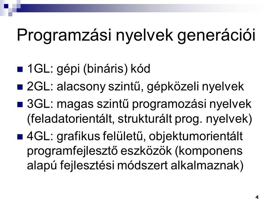 4 Programzási nyelvek generációi 1GL: gépi (bináris) kód 2GL: alacsony szintű, gépközeli nyelvek 3GL: magas szintű programozási nyelvek (feladatorientált, strukturált prog.