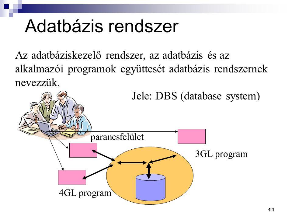 11 Adatbázis rendszer Az adatbáziskezelő rendszer, az adatbázis és az alkalmazói programok együttesét adatbázis rendszernek nevezzük. Jele: DBS (datab