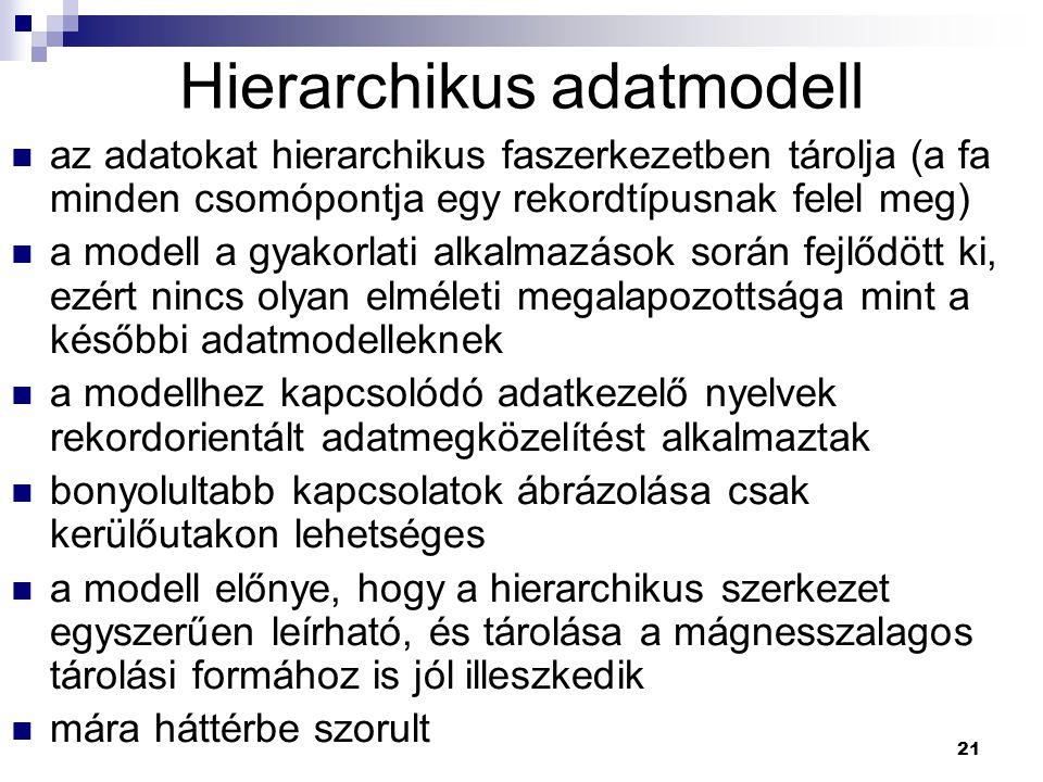 21 Hierarchikus adatmodell az adatokat hierarchikus faszerkezetben tárolja (a fa minden csomópontja egy rekordtípusnak felel meg) a modell a gyakorlat