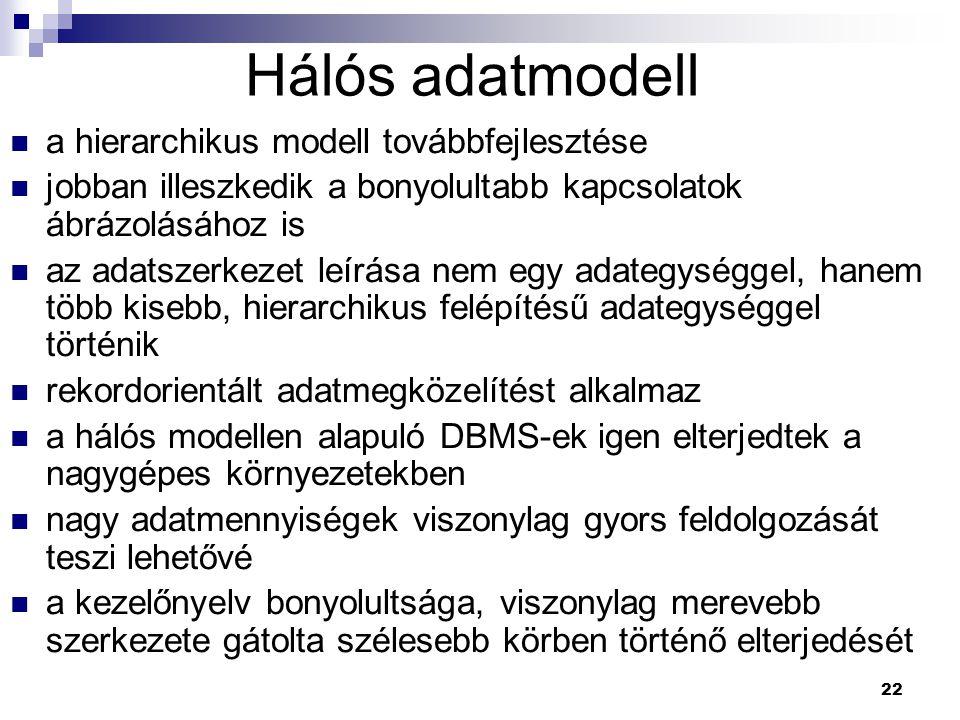 22 Hálós adatmodell a hierarchikus modell továbbfejlesztése jobban illeszkedik a bonyolultabb kapcsolatok ábrázolásához is az adatszerkezet leírása ne