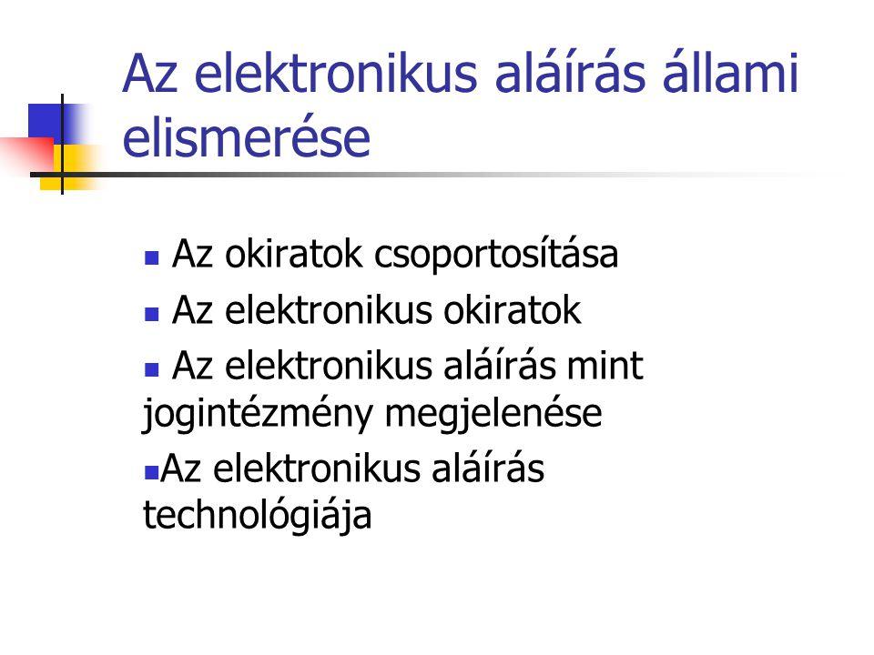 Az elektronikus aláírás állami elismerése Az okiratok csoportosítása Az elektronikus okiratok Az elektronikus aláírás mint jogintézmény megjelenése Az