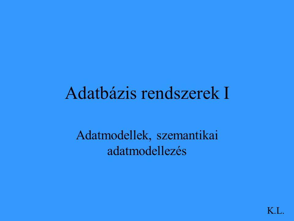 Adatbázis rendszerek I Adatmodellek, szemantikai adatmodellezés K.L.