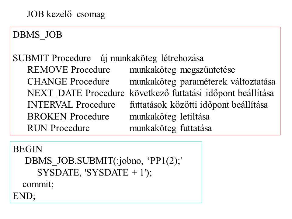 JOB kezelő csomag DBMS_JOB SUBMIT Procedureúj munkaköteg létrehozása REMOVE Proceduremunkaköteg megszüntetése CHANGE Proceduremunkaköteg paraméterek változtatása NEXT_DATE Procedurekövetkező futtatási időpont beállítása INTERVAL Procedurefuttatások közötti időpont beállítása BROKEN Proceduremunkaköteg letiltása RUN Proceduremunkaköteg futtatása BEGIN DBMS_JOB.SUBMIT(:jobno, 'PP1(2); SYSDATE, SYSDATE + 1 ); commit; END;