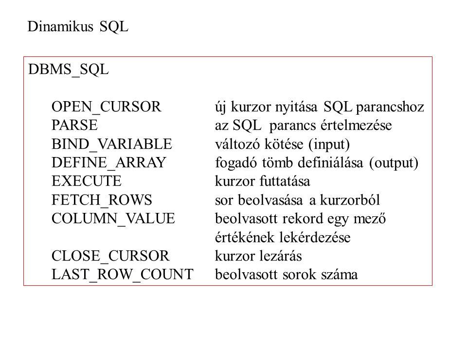 Dinamikus SQL DBMS_SQL OPEN_CURSOR új kurzor nyitása SQL parancshoz PARSE az SQL parancs értelmezése BIND_VARIABLE változó kötése (input) DEFINE_ARRAY fogadó tömb definiálása (output) EXECUTE kurzor futtatása FETCH_ROWS sor beolvasása a kurzorból COLUMN_VALUE beolvasott rekord egy mező értékének lekérdezése CLOSE_CURSOR kurzor lezárás LAST_ROW_COUNT beolvasott sorok száma