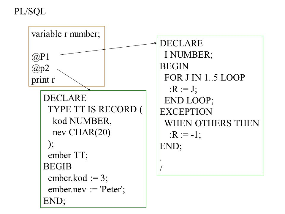 DECLARE I NUMBER; BEGIN FOR J IN 1..5 LOOP :R := J; END LOOP; EXCEPTION WHEN OTHERS THEN :R := -1; END;. / variable r number; @P1 @p2 print r PL/SQL D