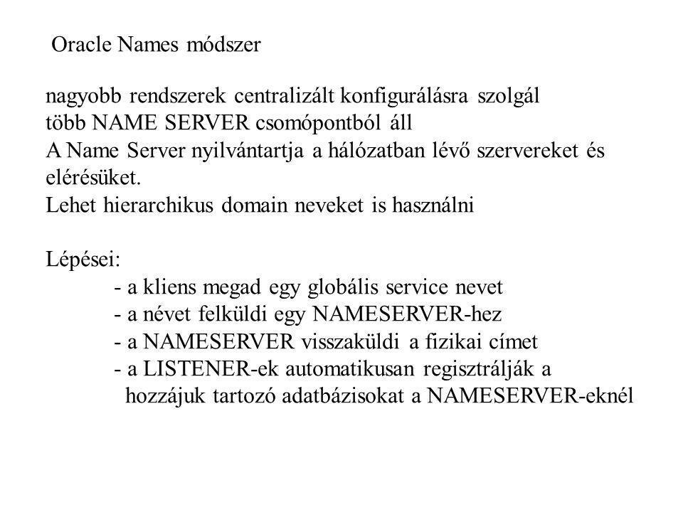 Oracle Names módszer nagyobb rendszerek centralizált konfigurálásra szolgál több NAME SERVER csomópontból áll A Name Server nyilvántartja a hálózatban