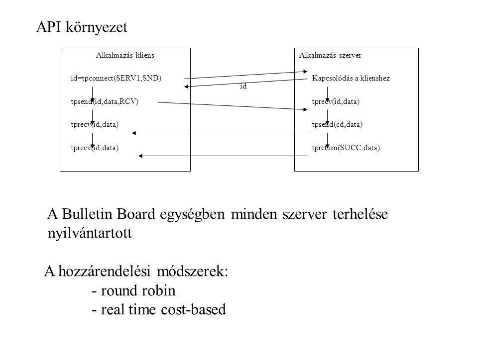 Alkalmazás kliensAlkalmazás szerver id=tpconnect(SERV1,SND)Kapcsolódás a klienshez tprecv(id,data) tpsend(cd,data) tpsend(id,data,RCV) tprecv(id,data)