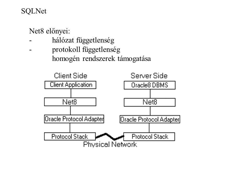 SQLNet Net8 előnyei: - hálózat függetlenség - protokoll függetlenség homogén rendszerek támogatása