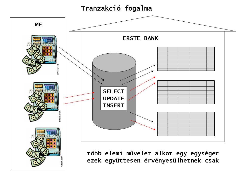 SELECT UPDATE INSERT ERSTE BANK ME Tranzakció fogalma több elemi művelet alkot egy egységet ezek együttesen érvényesülhetnek csak