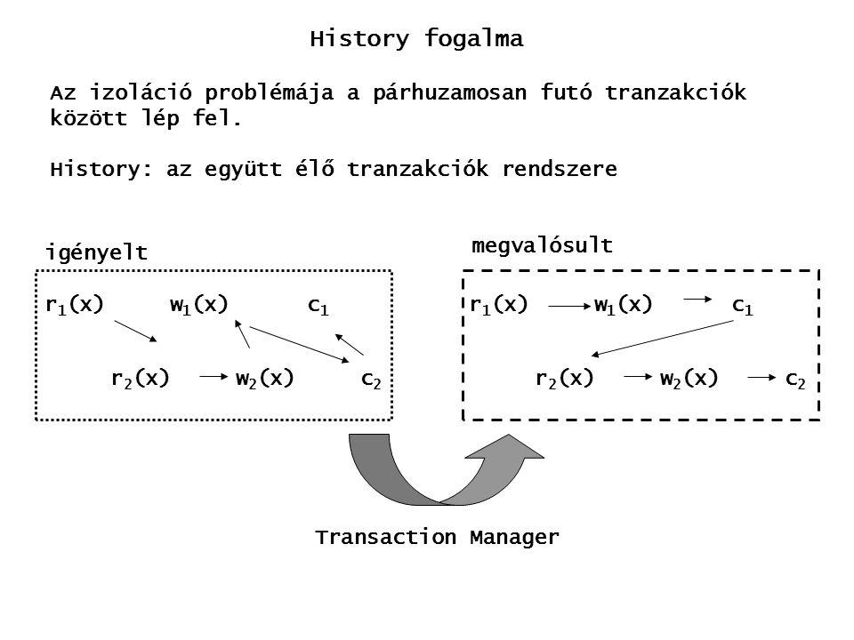 History fogalma Az izoláció problémája a párhuzamosan futó tranzakciók között lép fel.