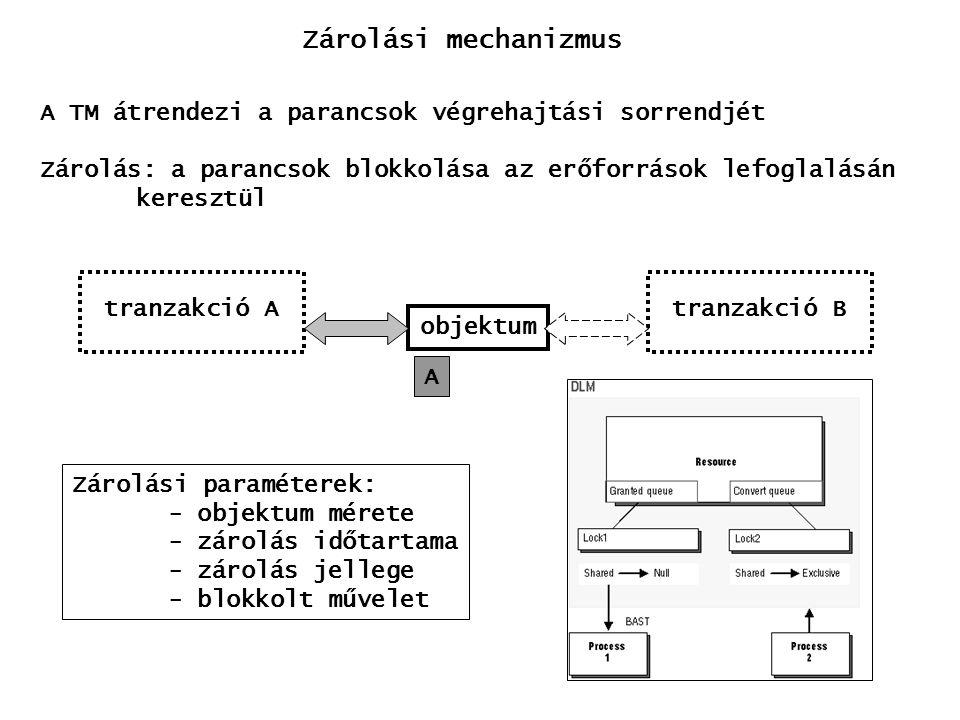 Zárolási mechanizmus A TM átrendezi a parancsok végrehajtási sorrendjét Zárolás: a parancsok blokkolása az erőforrások lefoglalásán keresztül objektum tranzakció Atranzakció B A Zárolási paraméterek: - objektum mérete - zárolás időtartama - zárolás jellege - blokkolt művelet