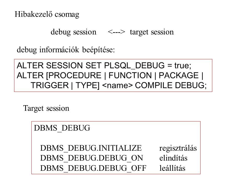 Hibakezelő csomag DBMS_DEBUG DBMS_DEBUG.INITIALIZE regisztrálás DBMS_DEBUG.DEBUG_ONelindítás DBMS_DEBUG.DEBUG_OFFleállítás debug session target session ALTER SESSION SET PLSQL_DEBUG = true; ALTER [PROCEDURE | FUNCTION | PACKAGE | TRIGGER | TYPE] COMPILE DEBUG; debug információk beépítése: Target session