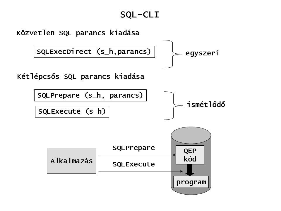 SQL-CLI Közvetlen SQL parancs kiadása SQLExecDirect (s_h,parancs) Kétlépcsős SQL parancs kiadása SQLPrepare (s_h, parancs) SQLExecute (s_h) egyszeri i