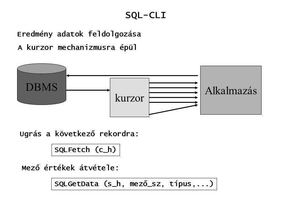 SQL-CLI Eredmény adatok feldolgozása A kurzor mechanizmusra épül DBMS Alkalmazás kurzor Ugrás a következő rekordra: SQLFetch (c_h) Mező értékek átvéte