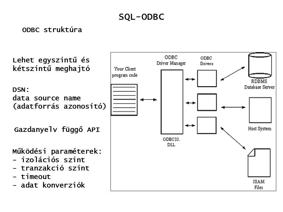 SQL-ODBC ODBC struktúra Lehet egyszintű és kétszintű meghajtó DSN: data source name (adatforrás azonosító) Gazdanyelv függő API Működési paraméterek: