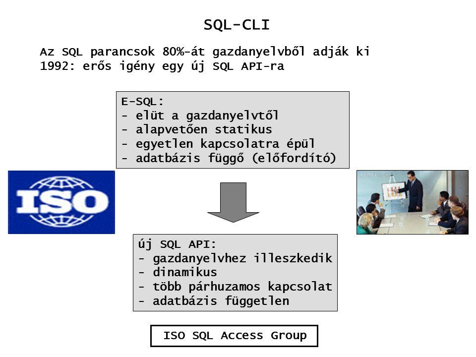 SQL-CLI Közvetlen SQL parancs kiadása SQLExecDirect (s_h,parancs) Kétlépcsős SQL parancs kiadása SQLPrepare (s_h, parancs) SQLExecute (s_h) egyszeri ismétlődő Alkalmazás QEP kód SQLPrepare SQLExecute program