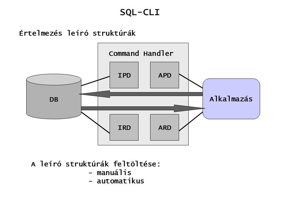 SQL-CLI Értelmezés leíró struktúrák Command Handler DB Alkalmazás IPDAPD IRDARD A leíró struktúrák feltöltése: - manuális - automatikus