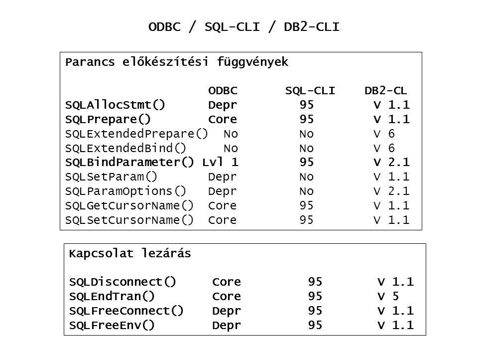 Parancs előkészítési függvények ODBC SQL-CLI DB2-CL SQLAllocStmt() Depr 95 V 1.1 SQLPrepare() Core 95 V 1.1 SQLExtendedPrepare() No No V 6 SQLExtended
