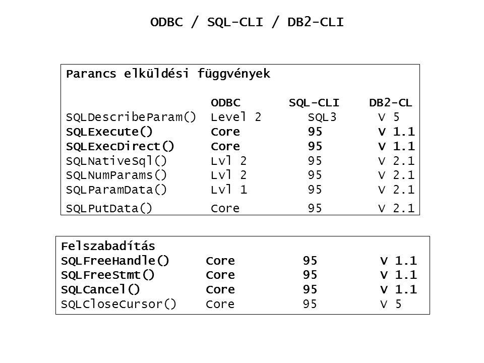 Parancs elküldési függvények ODBC SQL-CLI DB2-CL SQLDescribeParam() Level 2 SQL3 V 5 SQLExecute() Core 95 V 1.1 SQLExecDirect() Core 95 V 1.1 SQLNativ
