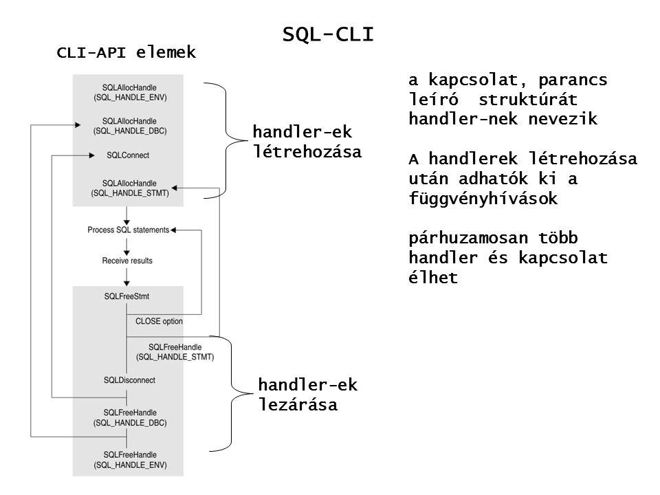 SQL-CLI CLI-API elemek A parancsok végrehajtásához is több API hívás kapcsolódik Lehet egylépcsős és kétlépcsős végrehajtás A CURSOR koncepcióra épül Az eredmény közvetlenül is lekérdezhető, vagy változóba irányítható A parancsok paraméterezhetőek