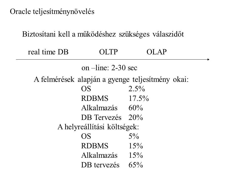 Trace lista formátumozott kiírása TKPROF segédprogram