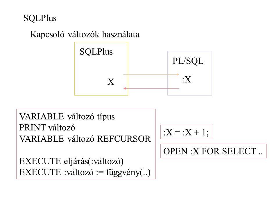 SQLPlus Kapcsoló változók használata SQLPlus PL/SQL X :X VARIABLE változó típus PRINT változó VARIABLE változó REFCURSOR EXECUTE eljárás(:változó) EXE