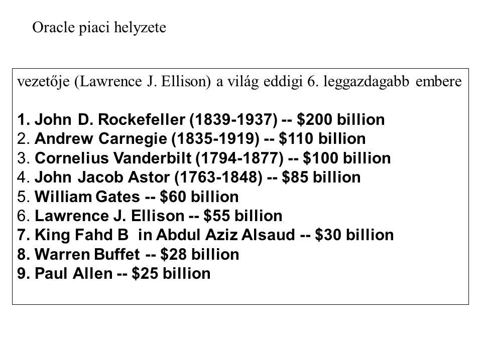 Oracle piaci helyzete vezetője (Lawrence J. Ellison) a világ eddigi 6.