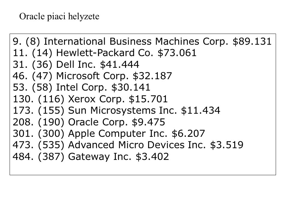 9. (8) International Business Machines Corp. $89.131 11.