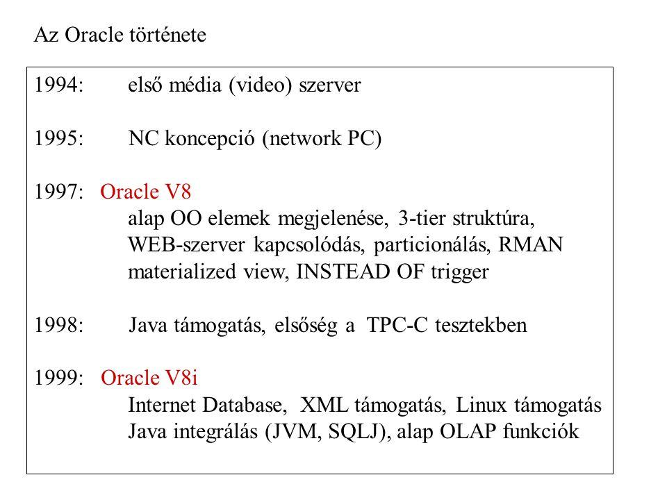 1994: első média (video) szerver 1995: NC koncepció (network PC) 1997:Oracle V8 alap OO elemek megjelenése, 3-tier struktúra, WEB-szerver kapcsolódás, particionálás, RMAN materialized view, INSTEAD OF trigger 1998: Java támogatás, elsőség a TPC-C tesztekben 1999: Oracle V8i Internet Database, XML támogatás, Linux támogatás Java integrálás (JVM, SQLJ), alap OLAP funkciók