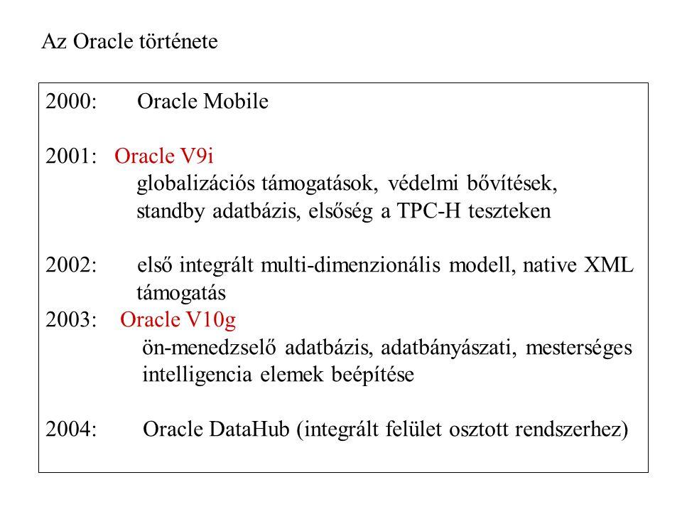 2000: Oracle Mobile 2001: Oracle V9i globalizációs támogatások, védelmi bővítések, standby adatbázis, elsőség a TPC-H teszteken 2002: első integrált multi-dimenzionális modell, native XML támogatás 2003: Oracle V10g ön-menedzselő adatbázis, adatbányászati, mesterséges intelligencia elemek beépítése 2004: Oracle DataHub (integrált felület osztott rendszerhez) Az Oracle története