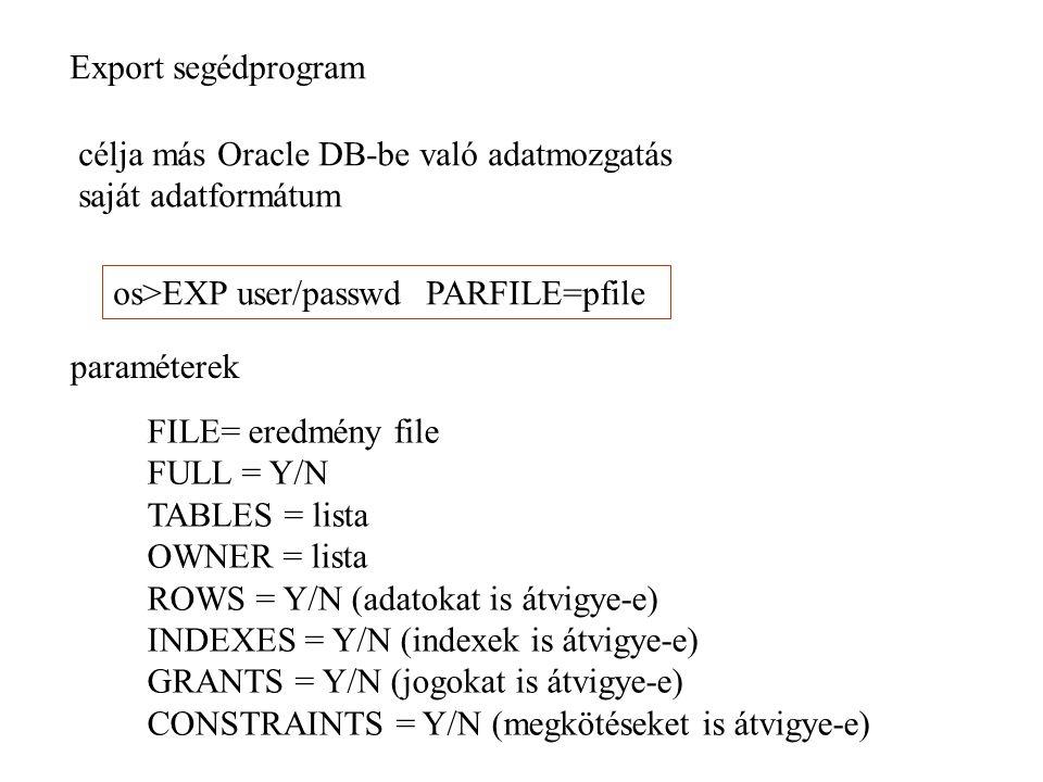 Export segédprogram célja más Oracle DB-be való adatmozgatás saját adatformátum os>EXP user/passwdPARFILE=pfile paraméterek FILE= eredmény file FULL = Y/N TABLES = lista OWNER = lista ROWS = Y/N (adatokat is átvigye-e) INDEXES = Y/N (indexek is átvigye-e) GRANTS = Y/N (jogokat is átvigye-e) CONSTRAINTS = Y/N (megkötéseket is átvigye-e)