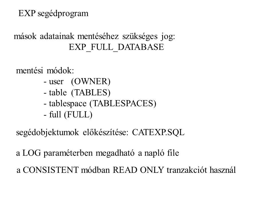minta paraméter fileok FULL=Y FILE=DBA.DMP GRANTS=Y INDEXES=Y CONSISTENT=Y FILE=dba.dmp GRANTS=y FULL=y ROWS=y FILE=scott.dmp OWNER=scott GRANTS=y ROWS=y COMPRESS=y FILE=expdat.dmp TABLES=(scott.emp,blake.dept) GRANTS=y INDEXES=y