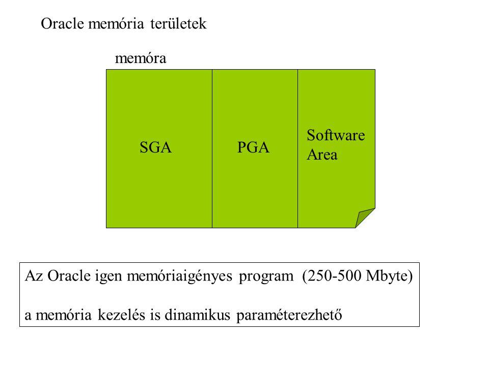 Oracle memória területek memóra SGAPGA Software Area Az Oracle igen memóriaigényes program (250-500 Mbyte) a memória kezelés is dinamikus paraméterezhető