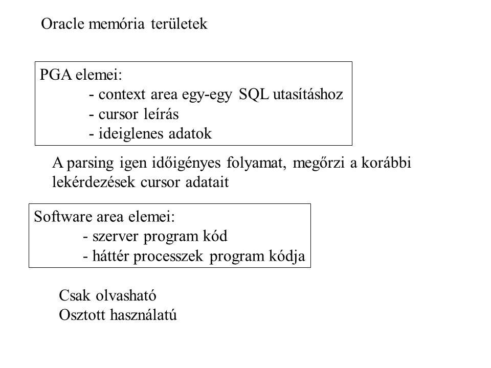 Oracle memória területek PGA elemei: - context area egy-egy SQL utasításhoz - cursor leírás - ideiglenes adatok A parsing igen időigényes folyamat, megőrzi a korábbi lekérdezések cursor adatait Software area elemei: - szerver program kód - háttér processzek program kódja Csak olvasható Osztott használatú