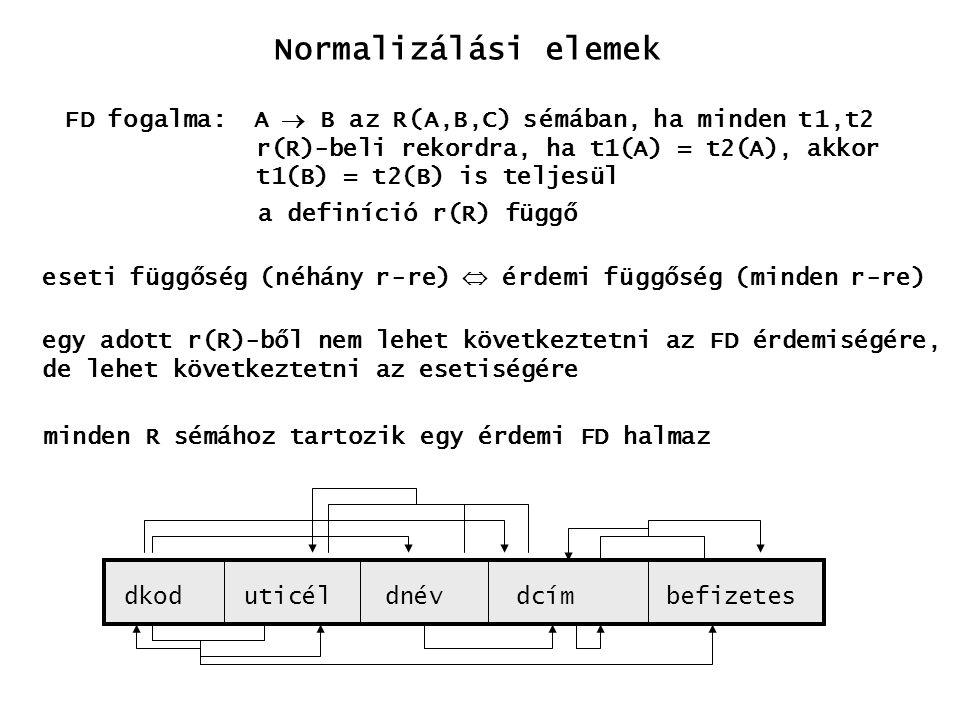 Normalizálási elemek FD fogalma: A  B az R(A,B,C) sémában, ha minden t1,t2 r(R)-beli rekordra, ha t1(A) = t2(A), akkor t1(B) = t2(B) is teljesül a de