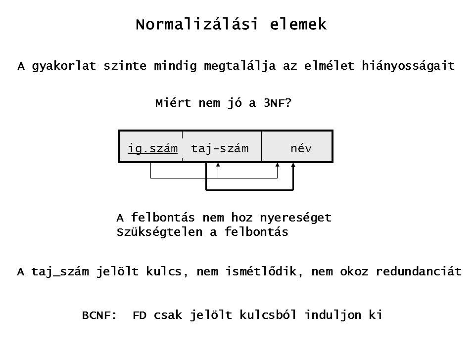 Normalizálási elemek BCNF: FD csak jelölt kulcsból induljon ki A gyakorlat szinte mindig megtalálja az elmélet hiányosságait Miért nem jó a 3NF? ig.sz