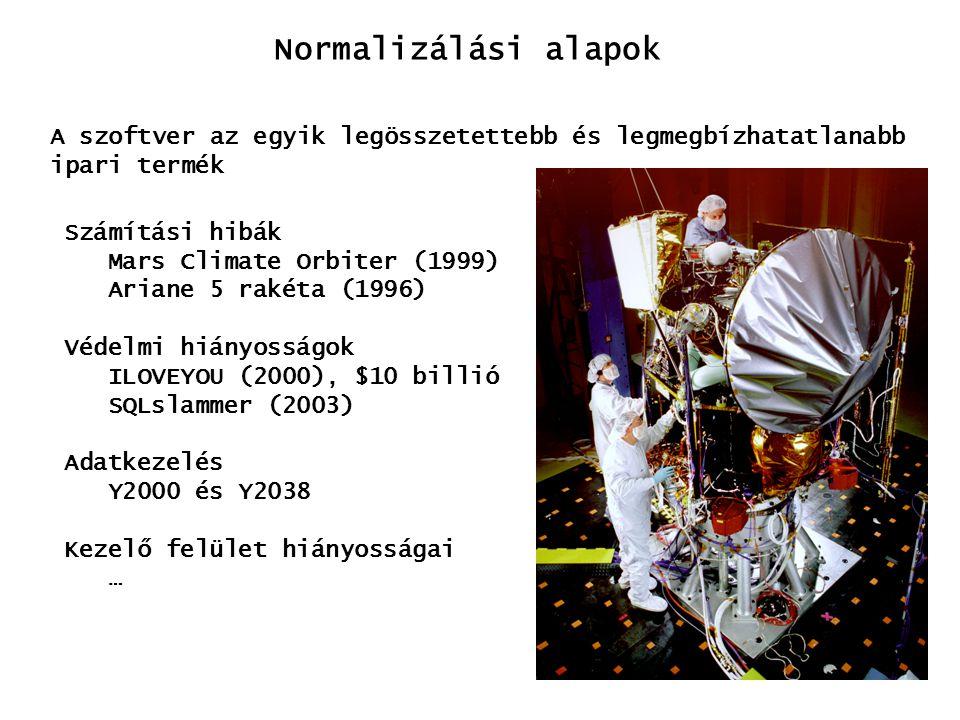 Normalizálási alapok A szoftver az egyik legösszetettebb és legmegbízhatatlanabb ipari termék Számítási hibák Mars Climate Orbiter (1999) Ariane 5 rak