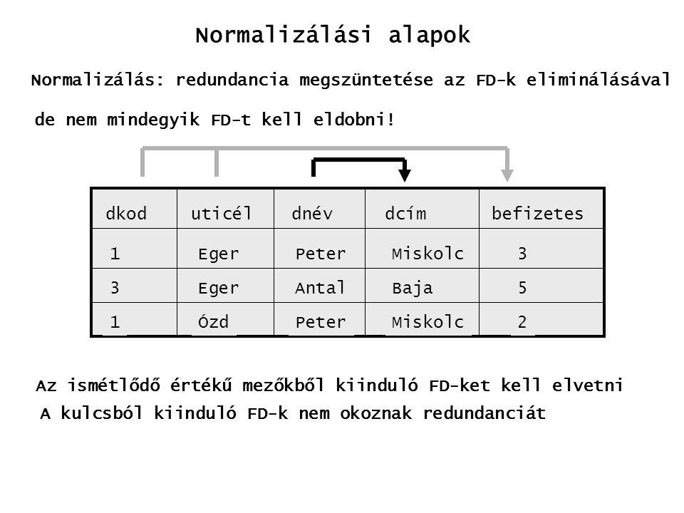 """Normalizálási elemek Az elmélet a gyakorlat egy közelítése, modellje Az adatbázis tervezésnél a hatékonysági szempontokat is lényegesnek kell tekinteni (JOIN költségessége) re-decomposition: a szétbontott táblák egyesítése """"A normalizálás nem tervezés hanem elemzés """"A valós adatbázisséma a 3NF és a teljes káosz között van"""