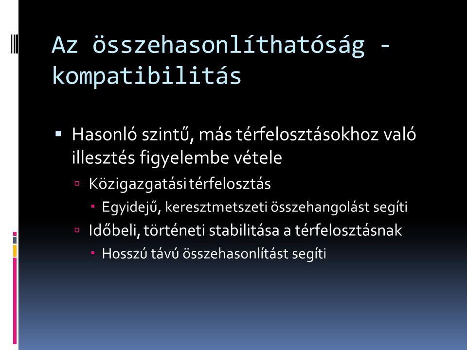 Az összehasonlíthatóság - kompatibilitás  Hasonló szintű, más térfelosztásokhoz való illesztés figyelembe vétele  Közigazgatási térfelosztás  Egyid