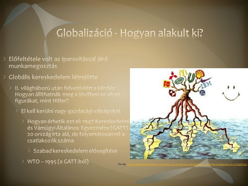 Forrás: http://marilyn19932011.blogspot.com/2011_05_01_archive.htmlhttp://marilyn19932011.blogspot.com/2011_05_01_archive.html