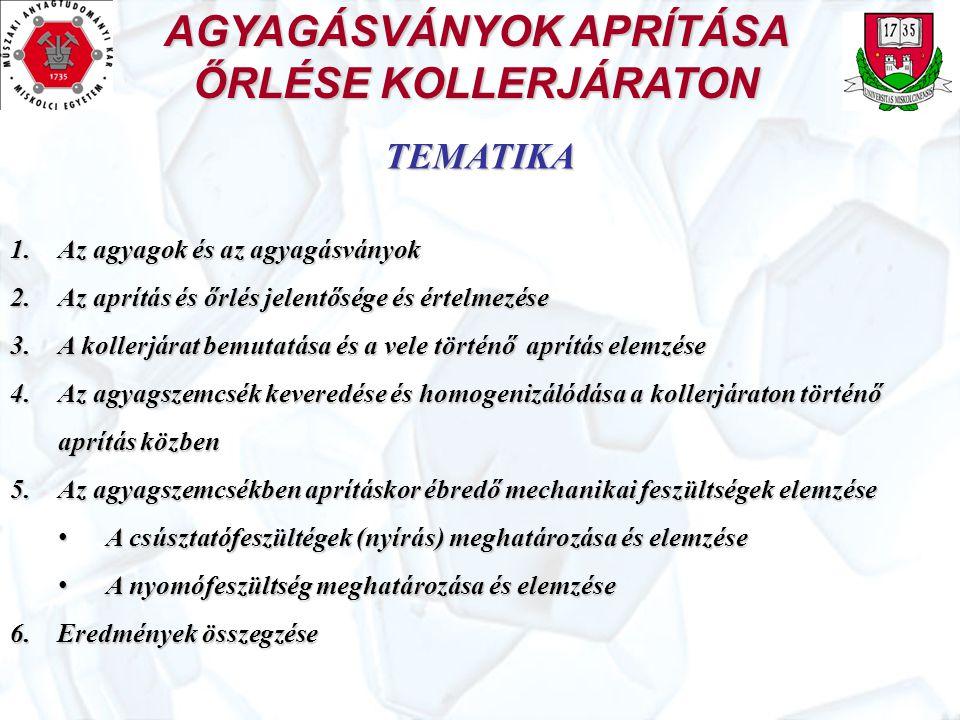 KÖSZÖNETNYILVÁNÍTÁSBLAGODARNOST Őszinte köszönetemet fejezem ki alábbi orosz és magyar mestereimnek, professzoraimnak: Baumann Intézet (Moszkva)  Szapozhnikov M.