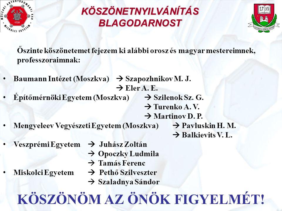 KÖSZÖNETNYILVÁNÍTÁSBLAGODARNOST Őszinte köszönetemet fejezem ki alábbi orosz és magyar mestereimnek, professzoraimnak: Baumann Intézet (Moszkva)  Sza