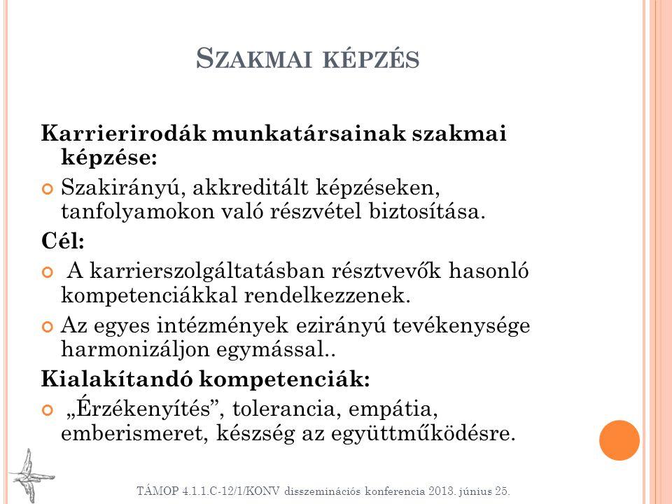 S ZAKMAI KÉPZÉS Karrierirodák munkatársainak szakmai képzése: Szakirányú, akkreditált képzéseken, tanfolyamokon való részvétel biztosítása.