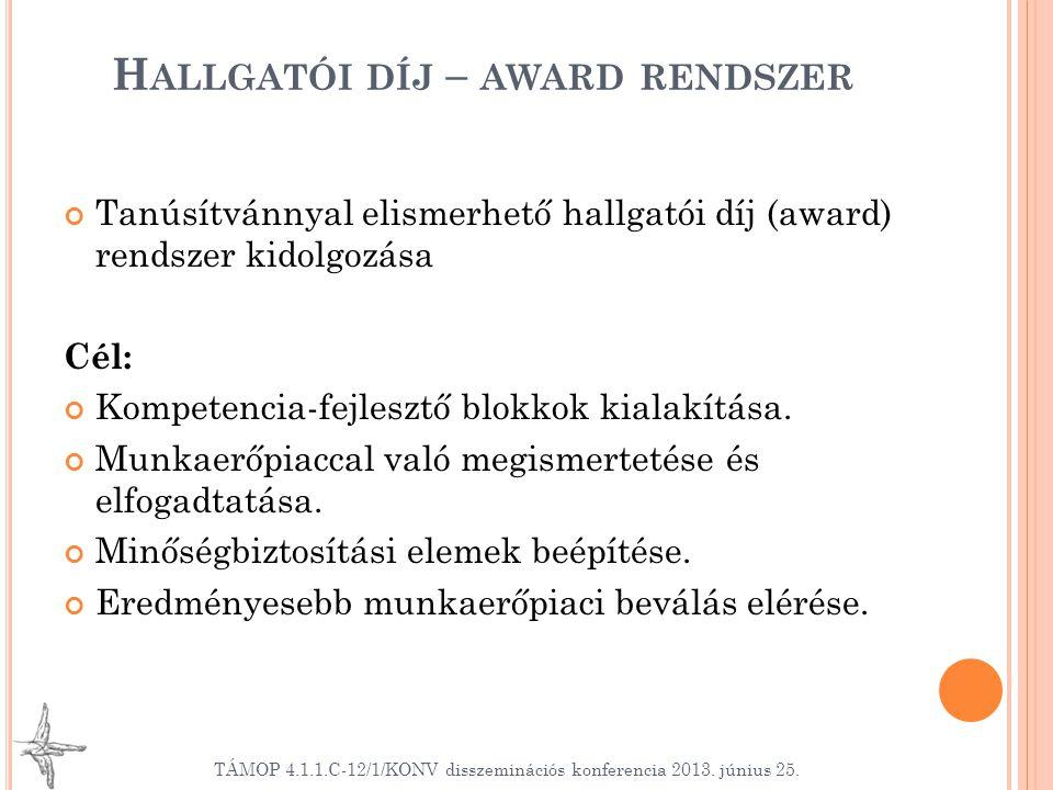 H ALLGATÓI DÍJ – AWARD RENDSZER Tanúsítvánnyal elismerhető hallgatói díj (award) rendszer kidolgozása Cél: Kompetencia-fejlesztő blokkok kialakítása.