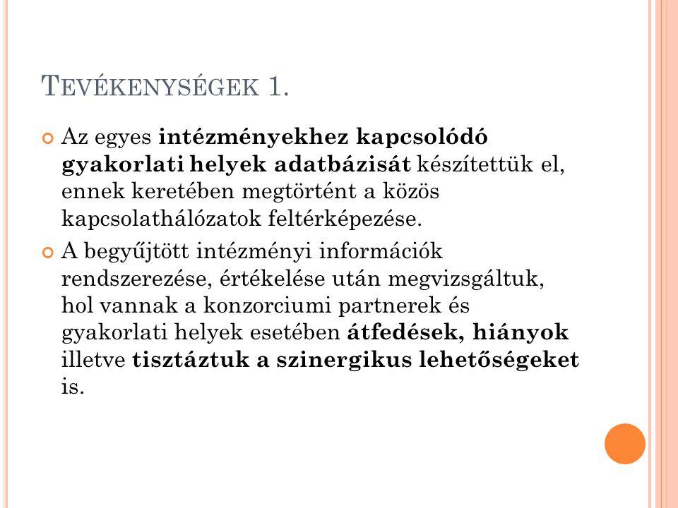 T EVÉKENYSÉGEK 1.